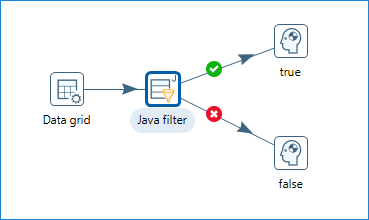 Transformation using the Java filter step